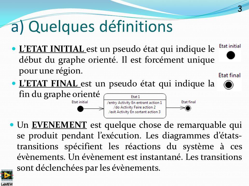 LETAT INITIAL est un pseudo état qui indique le début du graphe orienté. Il est forcément unique pour une région. LETAT FINAL est un pseudo état qui i