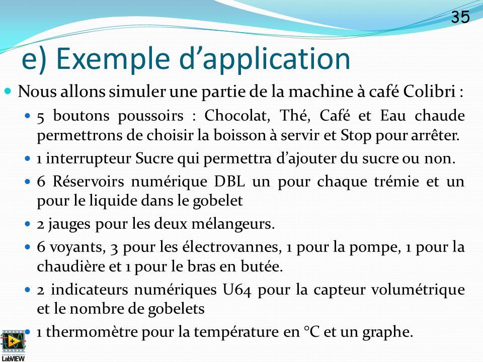 e) Exemple dapplication 35 Nous allons simuler une partie de la machine à café Colibri : 5 boutons poussoirs : Chocolat, Thé, Café et Eau chaude perme
