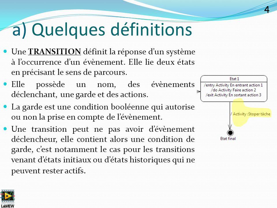 Une TRANSITION définit la réponse dun système à loccurrence dun évènement. Elle lie deux états en précisant le sens de parcours. Elle possède un nom,