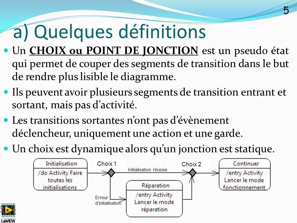 Un CHOIX ou POINT DE JONCTION est un pseudo état qui permet de couper des segments de transition dans le but de rendre plus lisible le diagramme. Ils