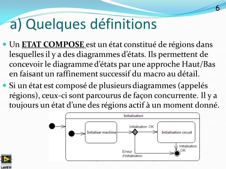 Un ETAT COMPOSE est un état constitué de régions dans lesquelles il y a des diagrammes détats. Ils permettent de concevoir le diagramme détats par une