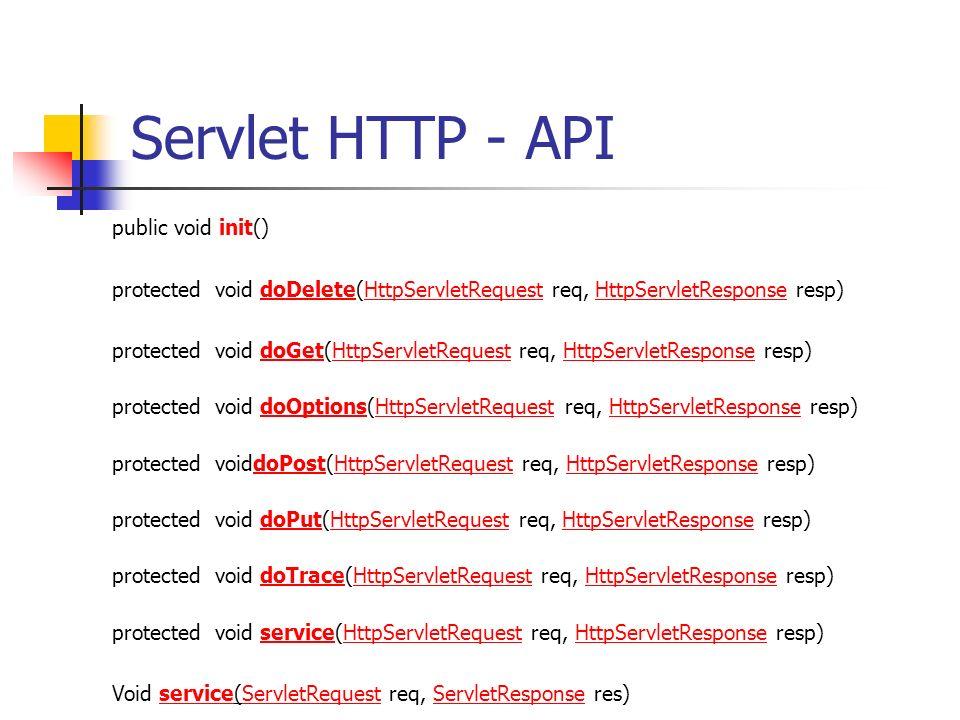 Servlet HTTP - API public void init() protected void doDelete(HttpServletRequest req, HttpServletResponse resp)doDeleteHttpServletRequestHttpServletResponse protected void doGet(HttpServletRequest req, HttpServletResponse resp)doGetHttpServletRequestHttpServletResponse protected void doOptions(HttpServletRequest req, HttpServletResponse resp)doOptionsHttpServletRequestHttpServletResponse protected voiddoPost(HttpServletRequest req, HttpServletResponse resp)doPostHttpServletRequestHttpServletResponse protected void doPut(HttpServletRequest req, HttpServletResponse resp)doPutHttpServletRequestHttpServletResponse protected void doTrace(HttpServletRequest req, HttpServletResponse resp)doTraceHttpServletRequestHttpServletResponse protected void service(HttpServletRequest req, HttpServletResponse resp)serviceHttpServletRequestHttpServletResponse Void service(ServletRequest req, ServletResponse res)serviceServletRequestServletResponse