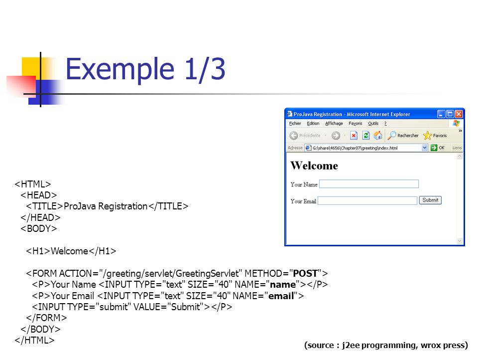 Exemple 1/3 ProJava Registration Welcome Your Name Your Email (source : j2ee programming, wrox press)