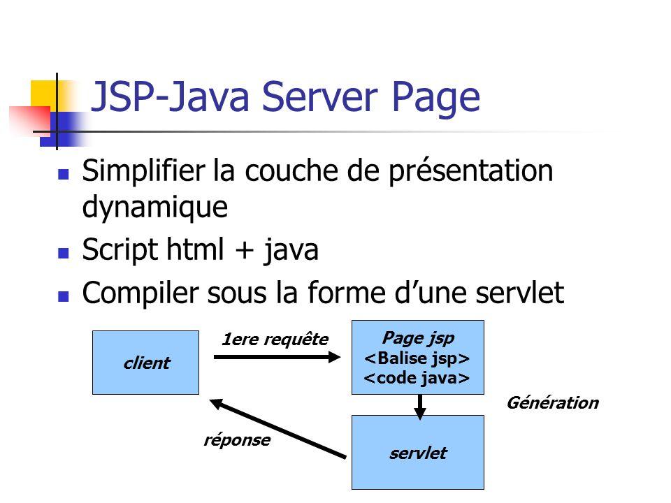 JSP-Java Server Page Simplifier la couche de présentation dynamique Script html + java Compiler sous la forme dune servlet client Page jsp 1ere requête servlet réponse Génération