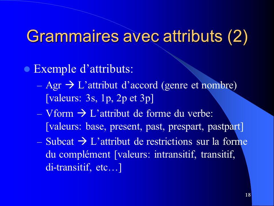 18 Grammaires avec attributs (2) Exemple dattributs: – Agr Lattribut daccord (genre et nombre) [valeurs: 3s, 1p, 2p et 3p] – Vform Lattribut de forme du verbe: [valeurs: base, present, past, prespart, pastpart] – Subcat Lattribut de restrictions sur la forme du complément [valeurs: intransitif, transitif, di-transitif, etc…]