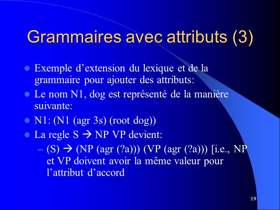 19 Grammaires avec attributs (3) Exemple dextension du lexique et de la grammaire pour ajouter des attributs: Le nom N1, dog est représenté de la manière suivante: N1: (N1 (agr 3s) (root dog)) La regle S NP VP devient: – (S) (NP (agr (?a))) (VP (agr (?a))) [i.e., NP et VP doivent avoir la même valeur pour lattribut daccord
