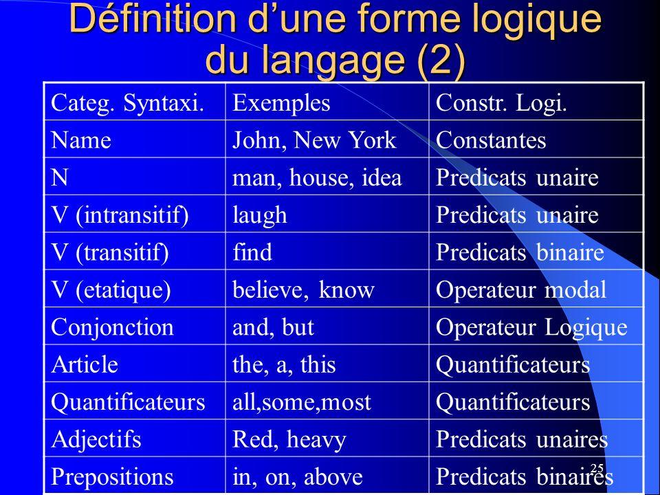 25 Définition dune forme logique du langage (2) Categ.