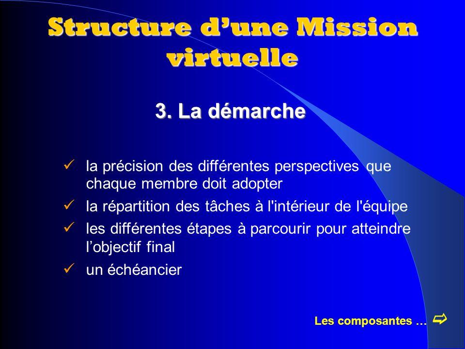 3. La démarche la précision des différentes perspectives que chaque membre doit adopter la répartition des tâches à l'intérieur de l'équipe les différ