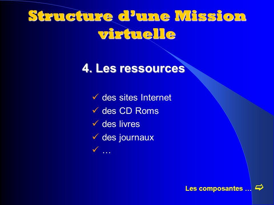 4. Les ressources des sites Internet des CD Roms des livres des journaux … Les composantes … Structure dune Mission virtuelle