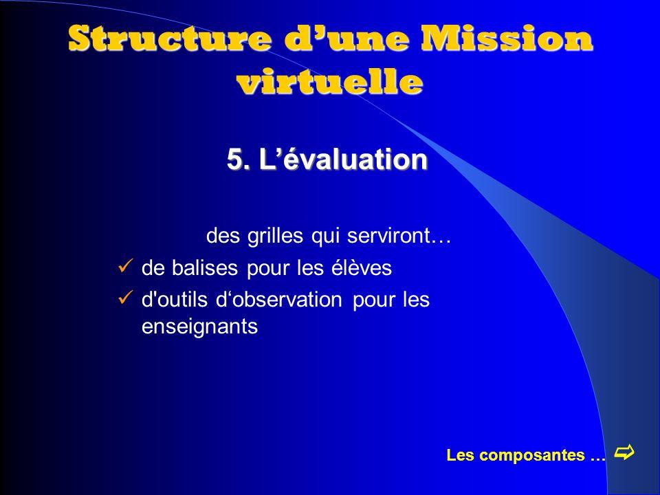 5. Lévaluation des grilles qui serviront… de balises pour les élèves d'outils dobservation pour les enseignants Les composantes … Structure dune Missi