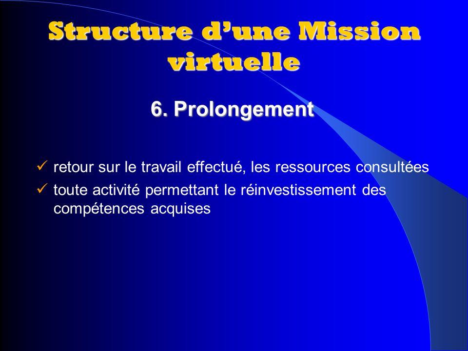6. Prolongement retour sur le travail effectué, les ressources consultées toute activité permettant le réinvestissement des compétences acquises Struc