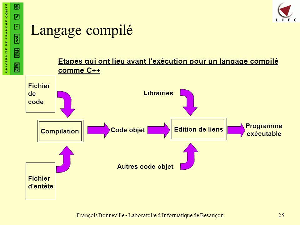 François Bonneville - Laboratoire d'Informatique de Besançon25 Langage compilé Compilation Etapes qui ont lieu avant l'exécution pour un langage compi