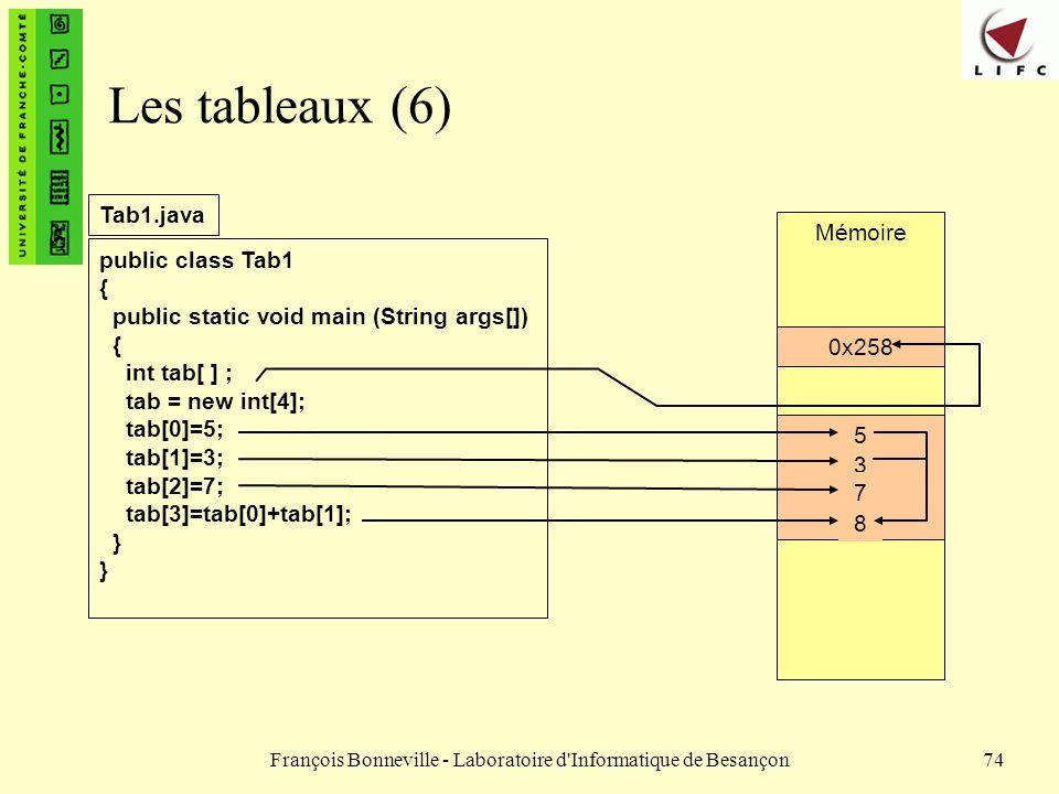 François Bonneville - Laboratoire d'Informatique de Besançon74 Mémoire Les tableaux (6) public class Tab1 { public static void main (String args[]) {