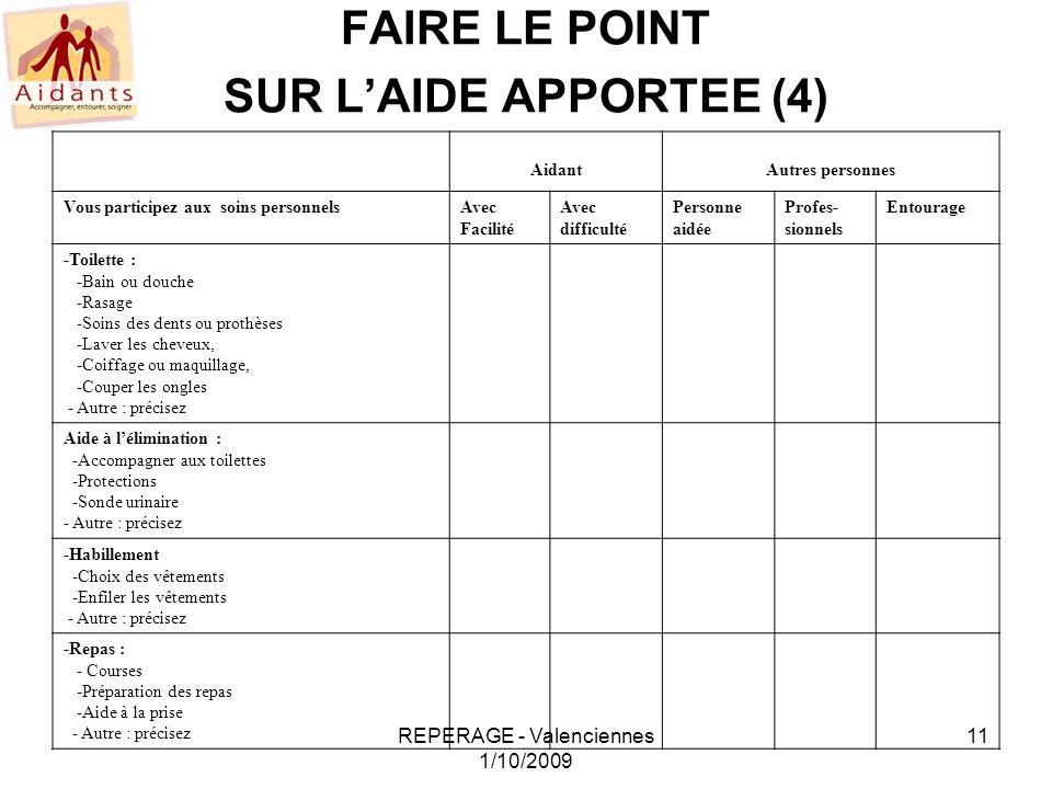 REPERAGE - Valenciennes 1/10/2009 11 FAIRE LE POINT SUR LAIDE APPORTEE (4) AidantAutres personnes Vous participez aux soins personnelsAvec Facilité Av