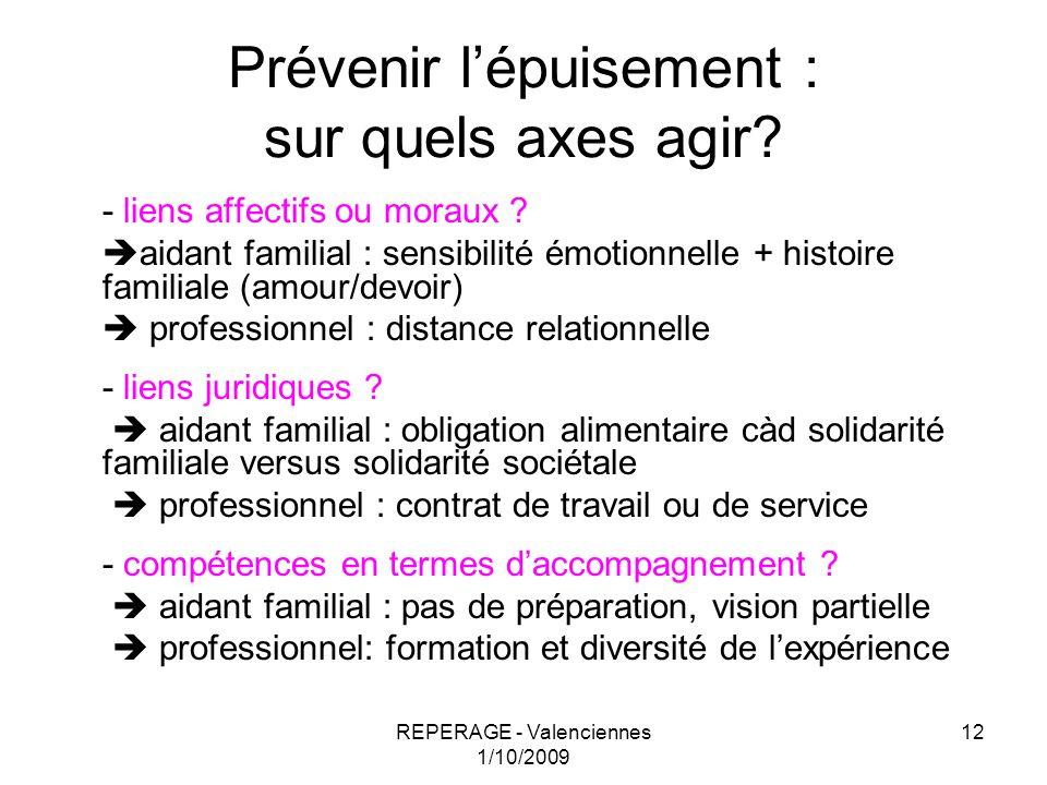 REPERAGE - Valenciennes 1/10/2009 12 Prévenir lépuisement : sur quels axes agir? - liens affectifs ou moraux ? aidant familial : sensibilité émotionne
