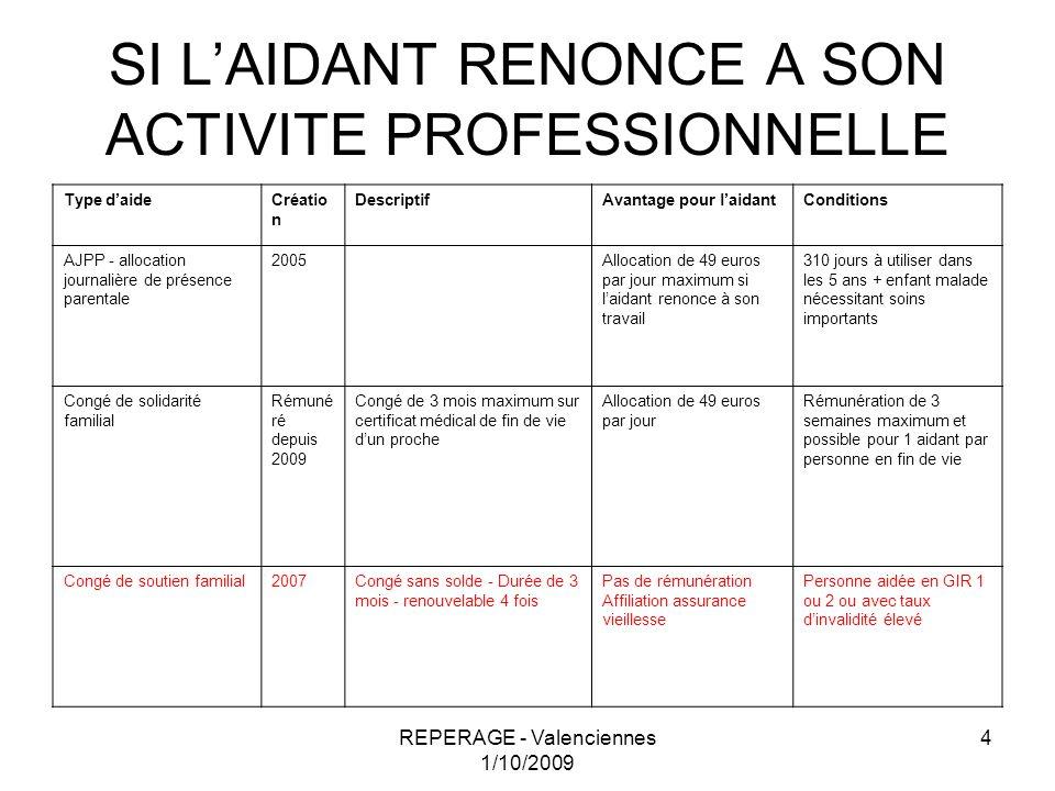 REPERAGE - Valenciennes 1/10/2009 4 SI LAIDANT RENONCE A SON ACTIVITE PROFESSIONNELLE Type daideCréatio n DescriptifAvantage pour laidantConditions AJ