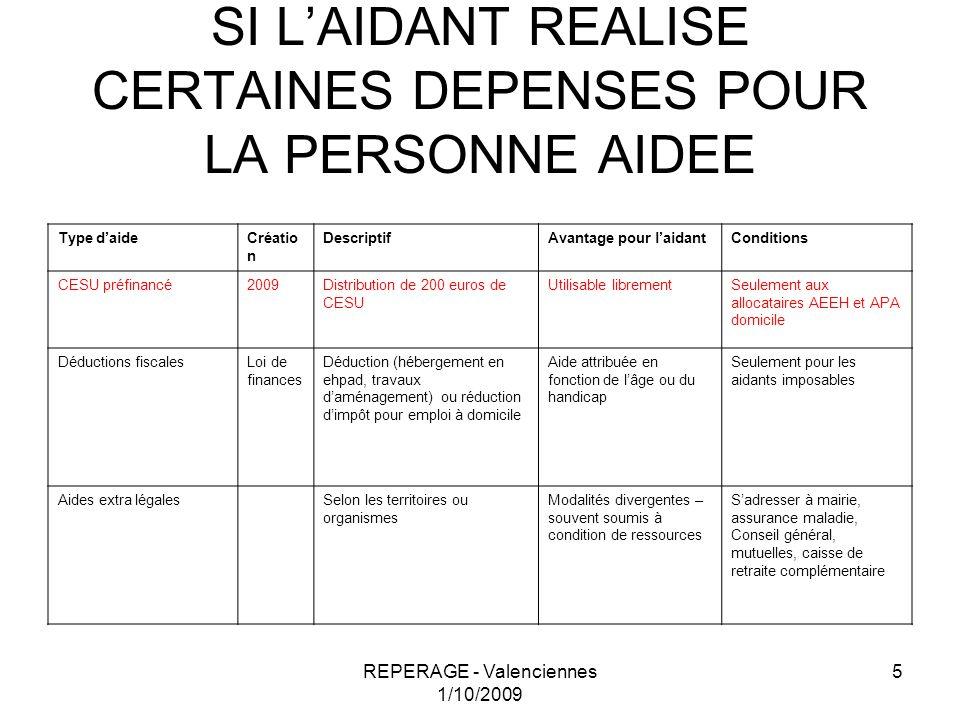 REPERAGE - Valenciennes 1/10/2009 5 SI LAIDANT REALISE CERTAINES DEPENSES POUR LA PERSONNE AIDEE Type daideCréatio n DescriptifAvantage pour laidantCo