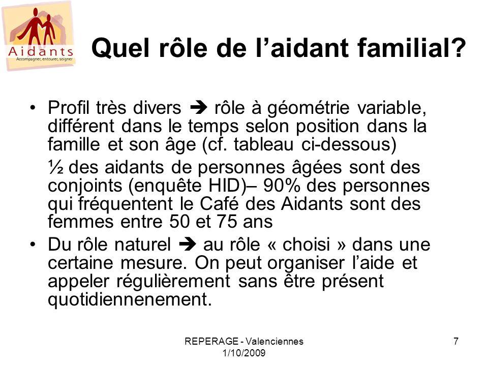 REPERAGE - Valenciennes 1/10/2009 7 Quel rôle de laidant familial? Profil très divers rôle à géométrie variable, différent dans le temps selon positio