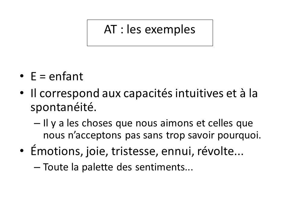 AT : les exemples E = enfant Il correspond aux capacités intuitives et à la spontanéité. – Il y a les choses que nous aimons et celles que nous naccep