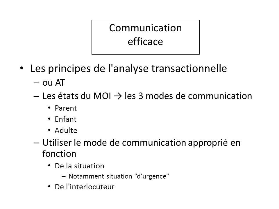 Communication efficace Les principes de l'analyse transactionnelle – ou AT – Les états du MOI les 3 modes de communication Parent Enfant Adulte – Util