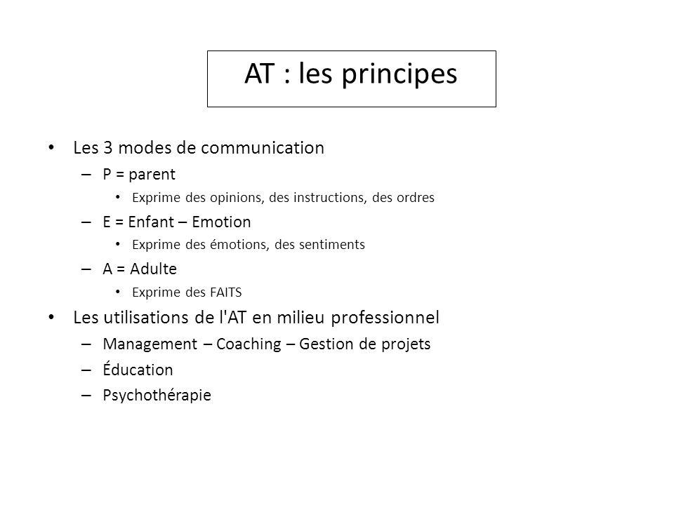 AT : les principes Les 3 modes de communication – P = parent Exprime des opinions, des instructions, des ordres – E = Enfant – Emotion Exprime des émo
