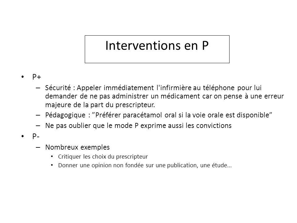 Interventions en P P+ – Sécurité : Appeler immédiatement l'infirmière au téléphone pour lui demander de ne pas administrer un médicament car on pense