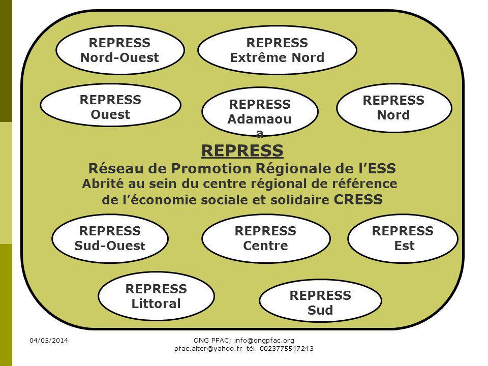 04/05/2014ONG PFAC; info@ongpfac.org pfac.alter@yahoo.fr tél. 0023775547243 REPRESS Est REPRESS Centre REPRESS Sud REPRESS Sud-Oues t REPRESS Littoral