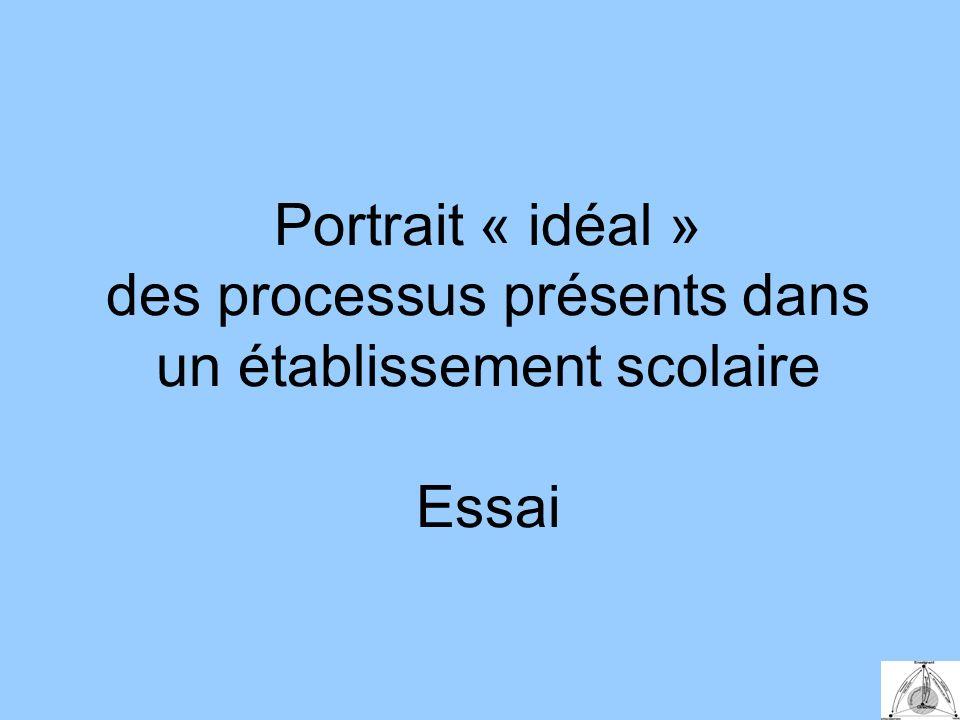Portrait « idéal » des processus présents dans un établissement scolaire Essai