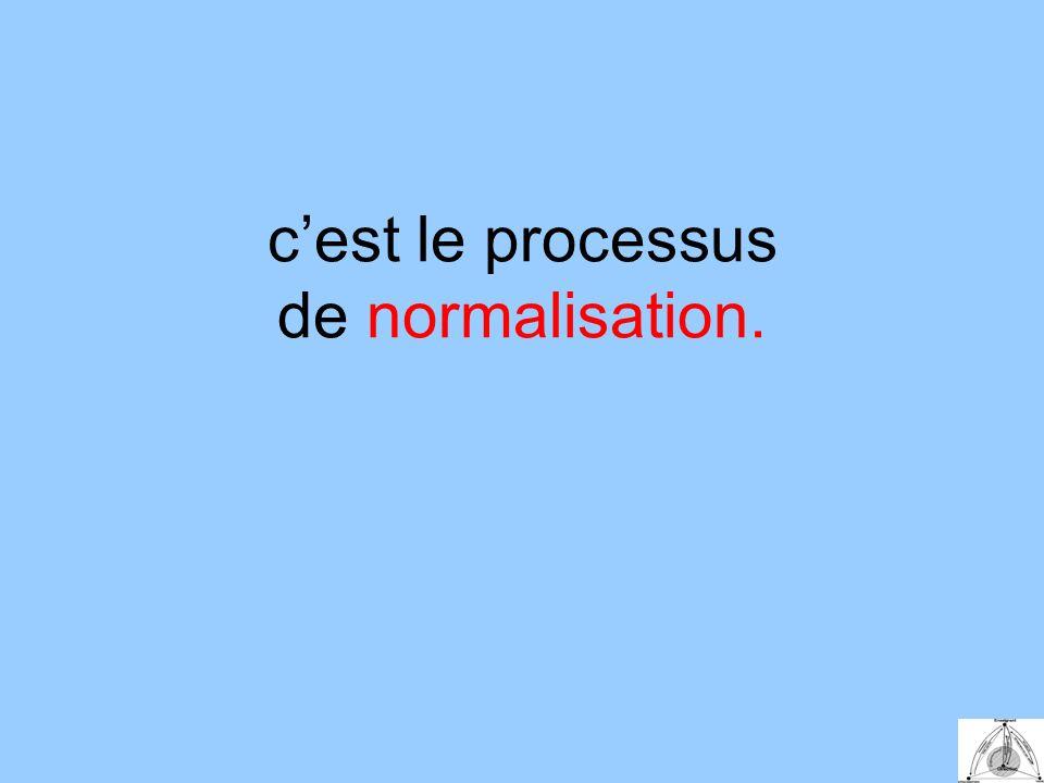 cest le processus de normalisation.