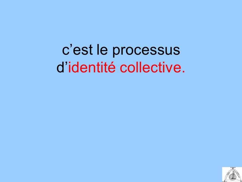cest le processus didentité collective.