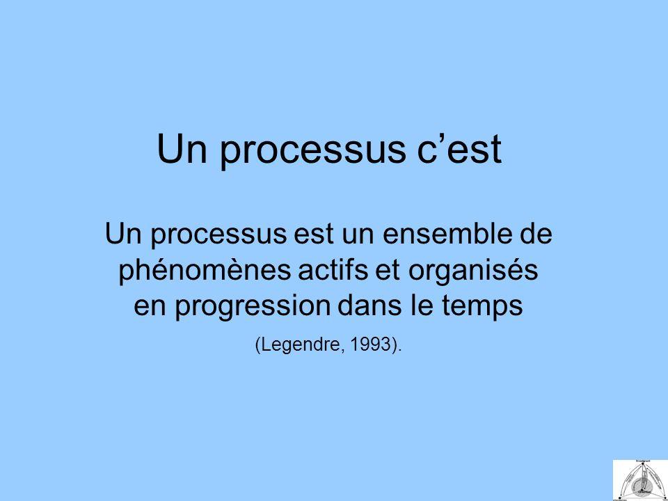 Un processus cest Un processus est un ensemble de phénomènes actifs et organisés en progression dans le temps (Legendre, 1993).