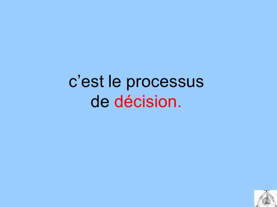 cest le processus de décision.