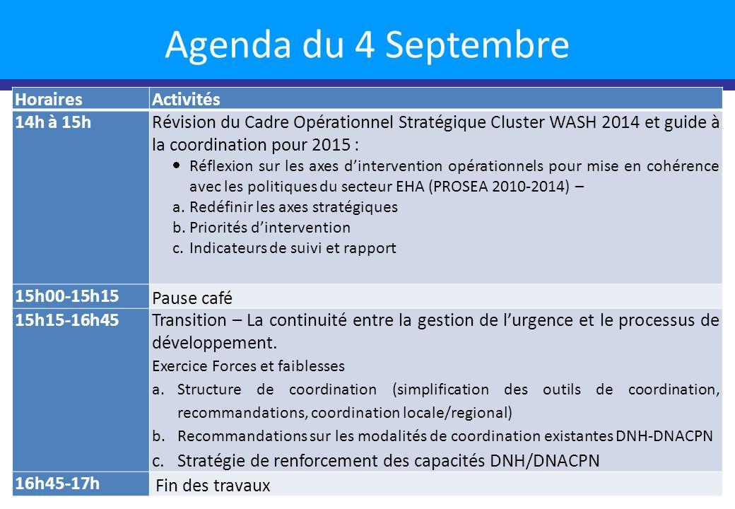 14 HorairesActivités 14h à 15hRévision du Cadre Opérationnel Stratégique Cluster WASH 2014 et guide à la coordination pour 2015 : Réflexion sur les axes dintervention opérationnels pour mise en cohérence avec les politiques du secteur EHA (PROSEA 2010-2014) – a.Redéfinir les axes stratégiques b.Priorités dintervention c.Indicateurs de suivi et rapport 15h00-15h15 Pause café 15h15-16h45Transition – La continuité entre la gestion de lurgence et le processus de développement.