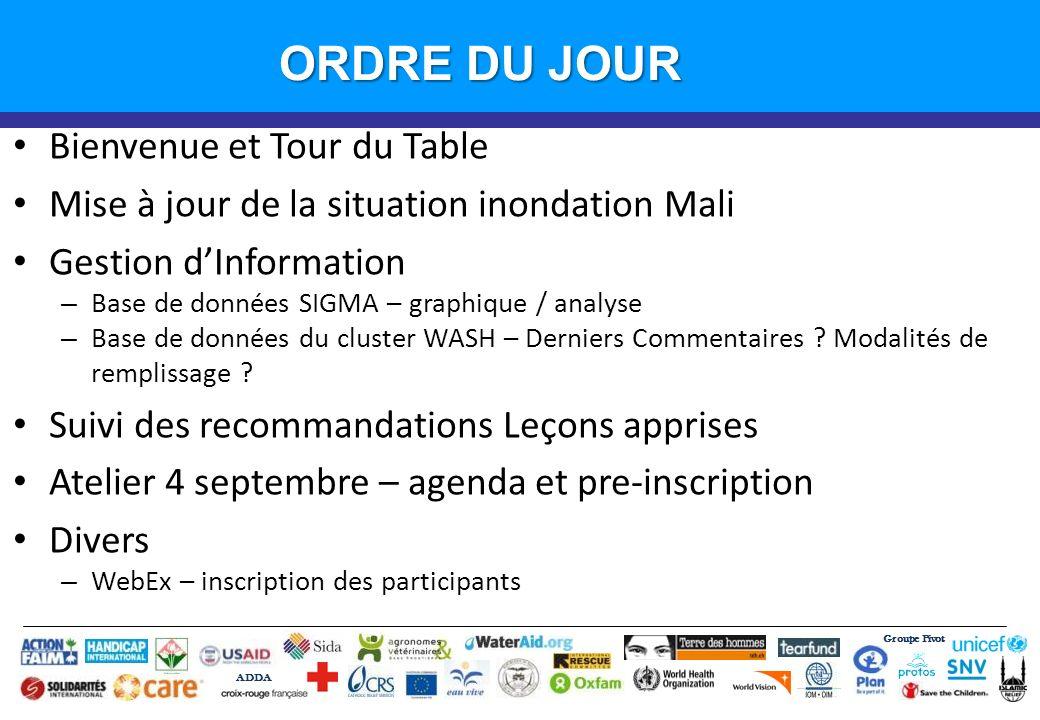 Groupe Pivot ADDA Introduction ORDRE DU JOUR Bienvenue et Tour du Table Mise à jour de la situation inondation Mali Gestion dInformation – Base de don