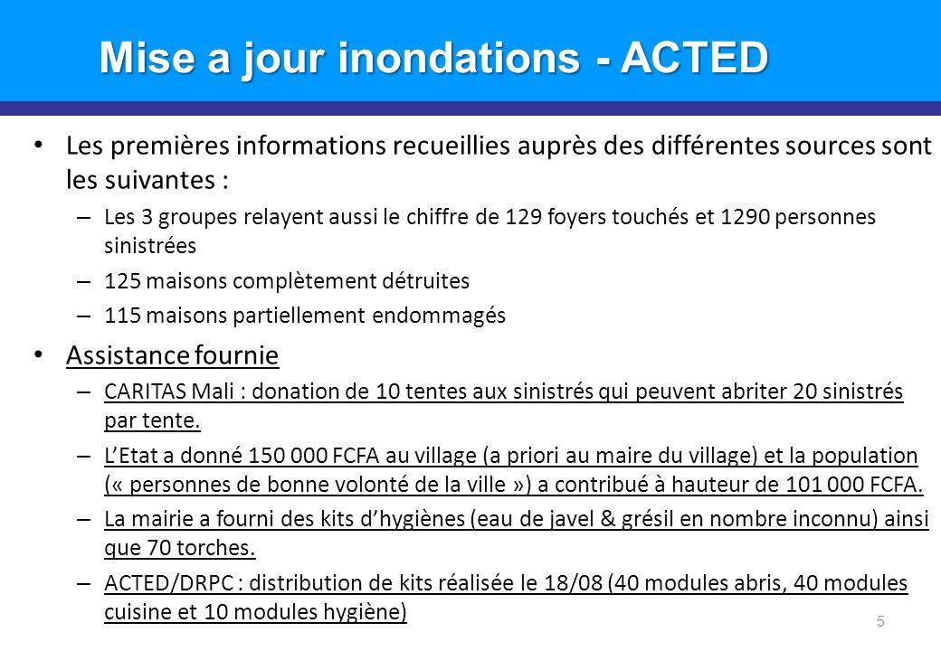 Les premières informations recueillies auprès des différentes sources sont les suivantes : – Les 3 groupes relayent aussi le chiffre de 129 foyers touchés et 1290 personnes sinistrées – 125 maisons complètement détruites – 115 maisons partiellement endommagés Assistance fournie – CARITAS Mali : donation de 10 tentes aux sinistrés qui peuvent abriter 20 sinistrés par tente.