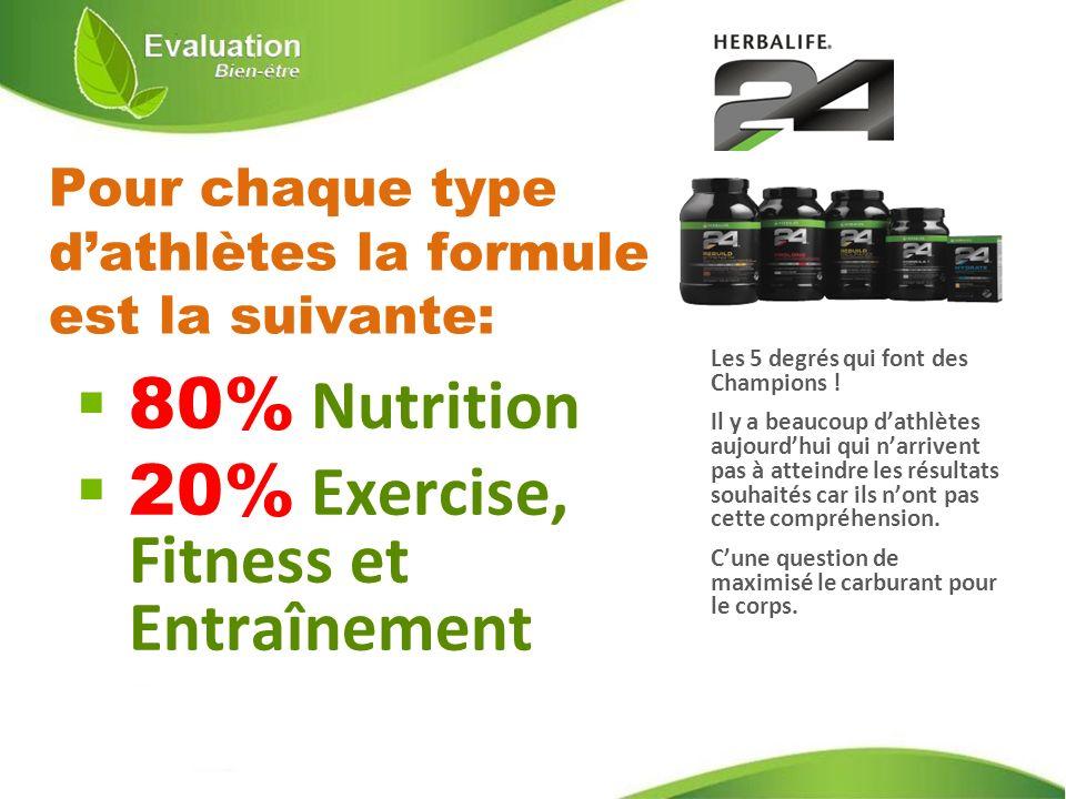 80% Nutrition 20% Exercise, Fitness et Entraînement Pour chaque type dathlètes la formule est la suivante: Les 5 degrés qui font des Champions ! Il y