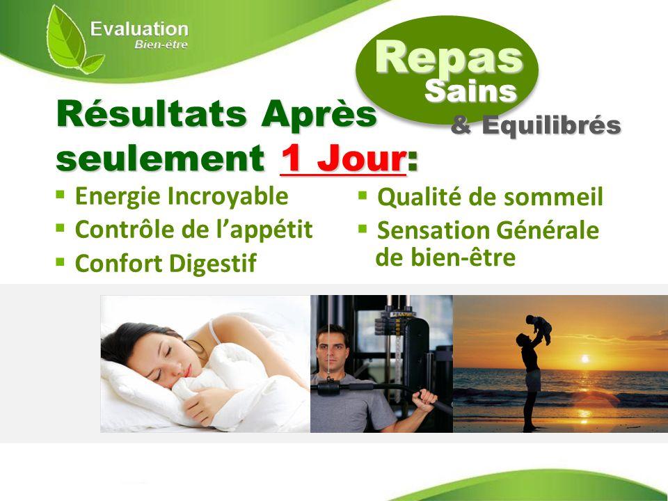 Résultats Après seulement 1 Jour: Energie Incroyable Contrôle de lappétit Confort Digestif Qualité de sommeil Sensation Générale de bien-être Sains Re