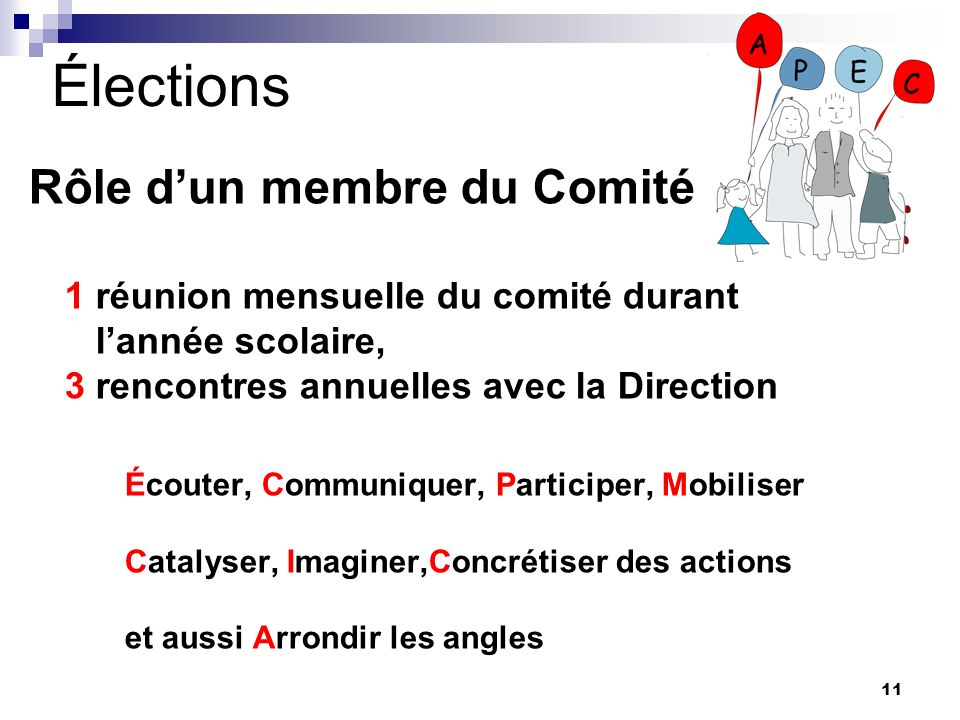 11 Élections Rôle dun membre du Comité 1 réunion mensuelle du comité durant lannée scolaire, 3 rencontres annuelles avec la Direction Écouter, Communi