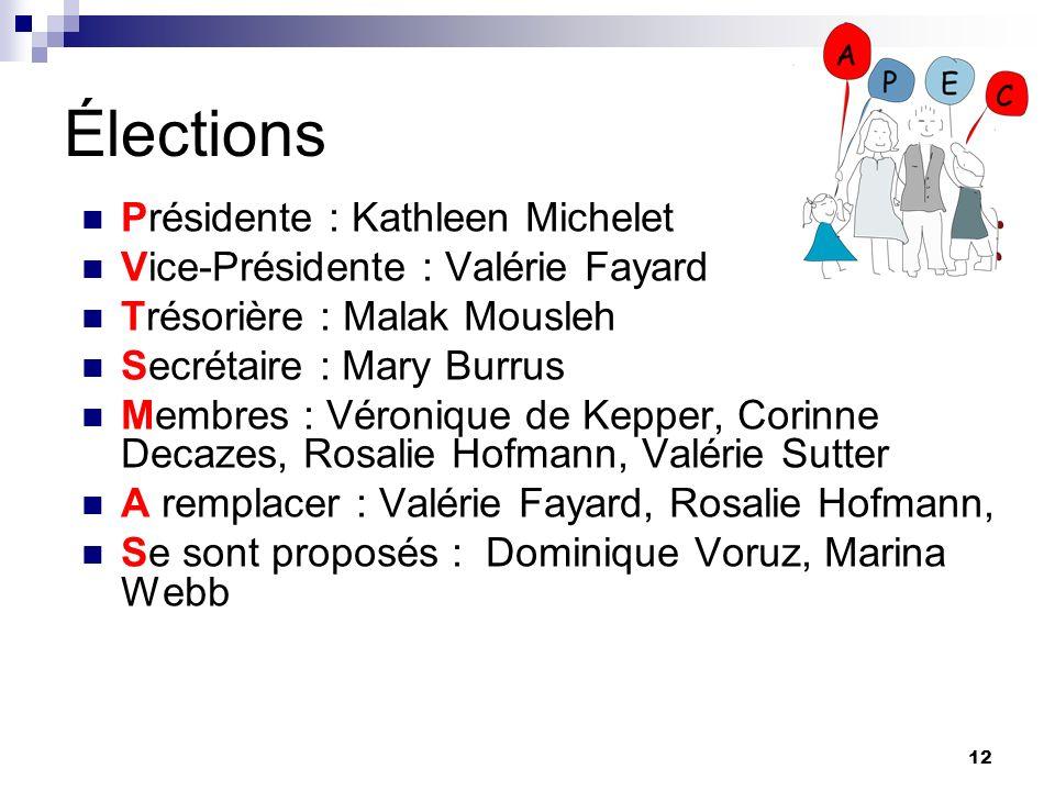 12 Élections Présidente : Kathleen Michelet Vice-Présidente : Valérie Fayard Trésorière : Malak Mousleh Secrétaire : Mary Burrus Membres : Véronique d