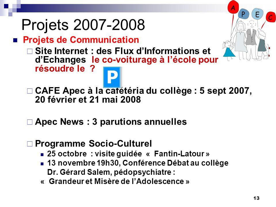 13 Projets 2007-2008 Projets de Communication Site Internet : des Flux dInformations et dEchanges le co-voiturage à lécole pour résoudre le ? CAFE Ape