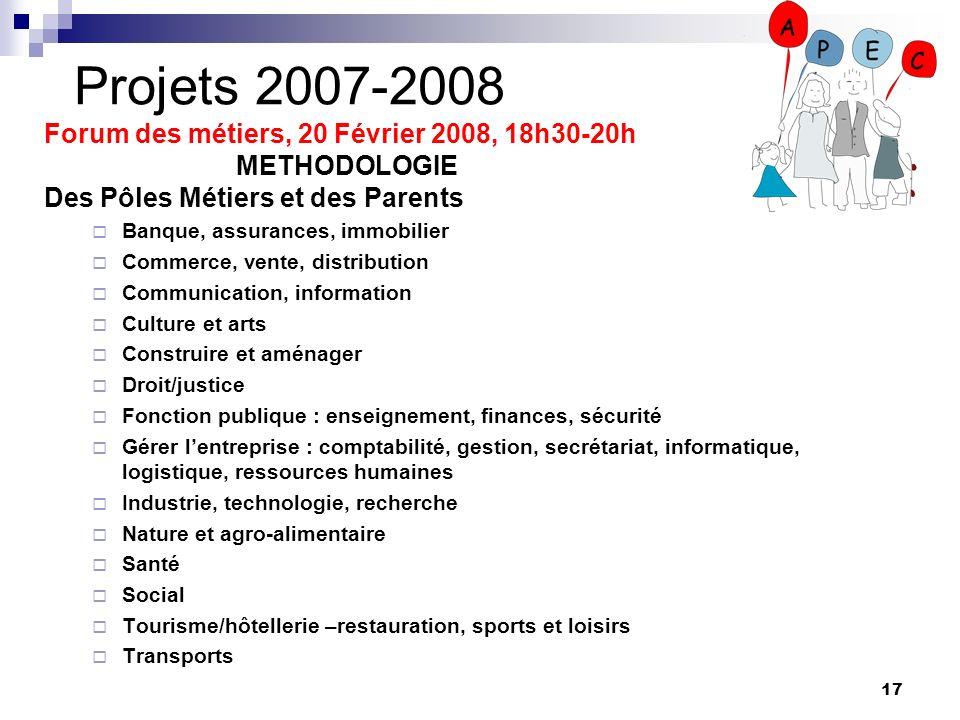 17 Projets 2007-2008 Forum des métiers, 20 Février 2008, 18h30-20h METHODOLOGIE Des Pôles Métiers et des Parents Banque, assurances, immobilier Commer