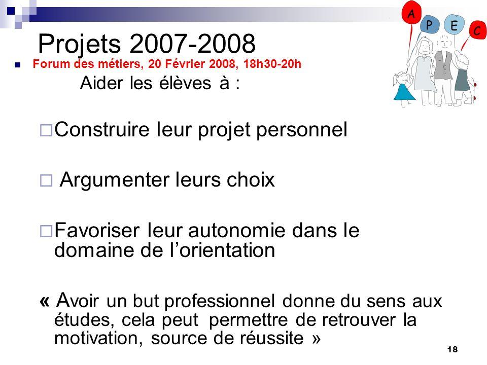 18 Projets 2007-2008 Forum des métiers, 20 Février 2008, 18h30-20h Aider les élèves à : Construire leur projet personnel Argumenter leurs choix Favori