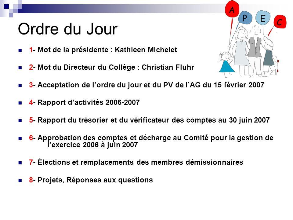 Ordre du Jour 1- Mot de la présidente : Kathleen Michelet 2- Mot du Directeur du Collège : Christian Fluhr 3- Acceptation de lordre du jour et du PV d