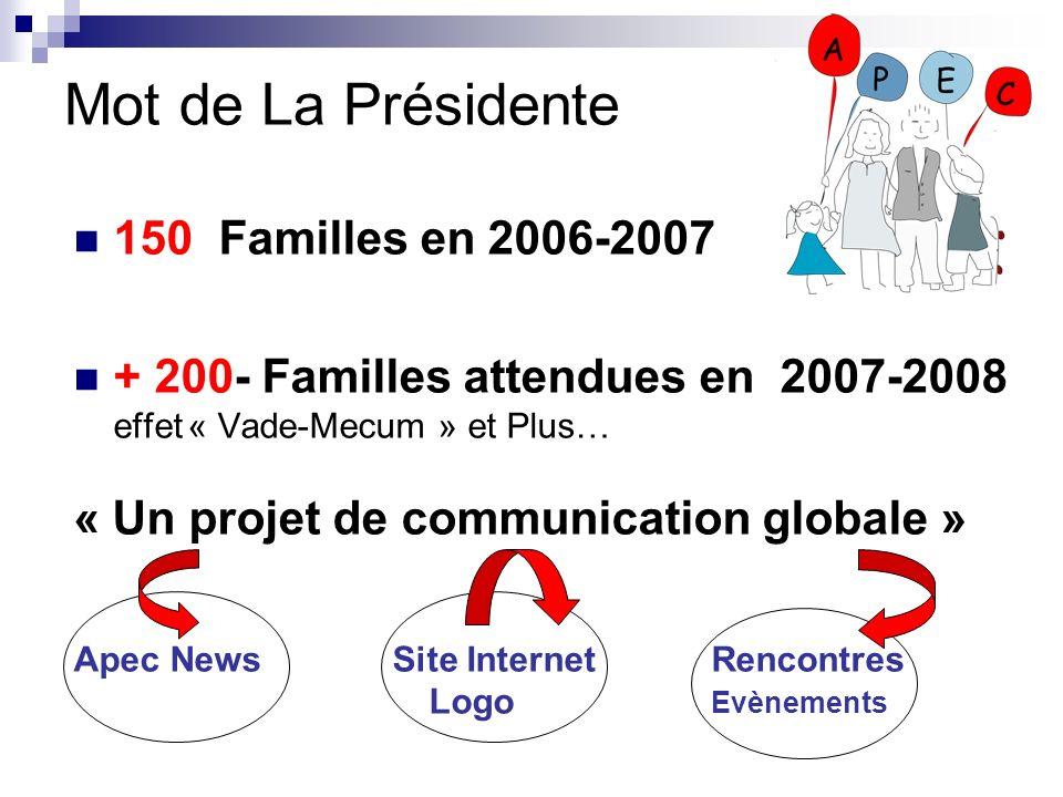 Mot de La Présidente 150 Familles en 2006-2007 + 200- Familles attendues en 2007-2008 effet « Vade-Mecum » et Plus… « Un projet de communication globa