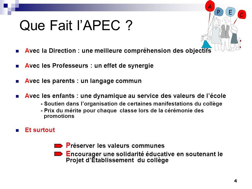 4 Que Fait lAPEC ? Avec la Direction : une meilleure compréhension des objectifs Avec les Professeurs : un effet de synergie Avec les parents : un lan