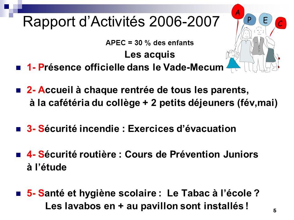 6 Rapport dActivités 2006-2007 APEC = 30 % des enfants 7- Liste du matériel scolaire + dépenses prévisionnelles fournies en juin 8- Les 20 km de Lausanne : Fruits et Eau offerts par lApec 9- Évènements socio-culturels - 26 octobre 2006, exposition Baselitz (Hermitage) - 4 décembre 2006, Conférence de M.