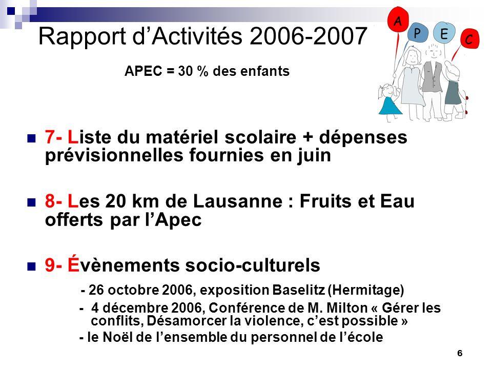6 Rapport dActivités 2006-2007 APEC = 30 % des enfants 7- Liste du matériel scolaire + dépenses prévisionnelles fournies en juin 8- Les 20 km de Lausa