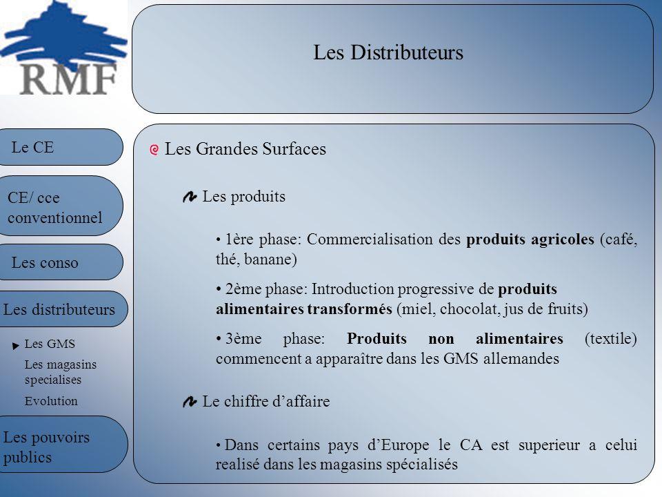 Les Distributeurs Les Grandes Surfaces Les produits 1ère phase: Commercialisation des produits agricoles (café, thé, banane) 2ème phase: Introduction