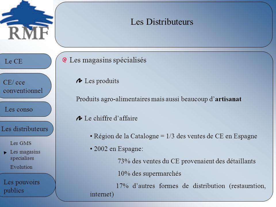 Les Distributeurs Les magasins spécialisés Les produits Produits agro-alimentaires mais aussi beaucoup dartisanat Le chiffre daffaire Région de la Cat