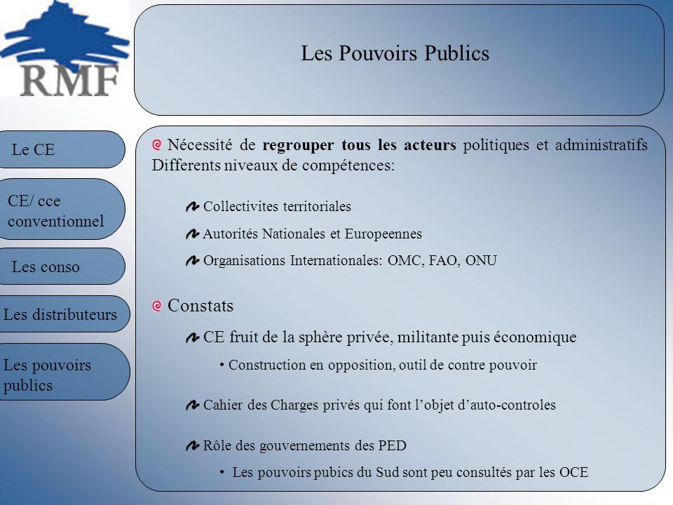 Les Pouvoirs Publics Nécessité de regrouper tous les acteurs politiques et administratifs Differents niveaux de compétences: Collectivites territorial